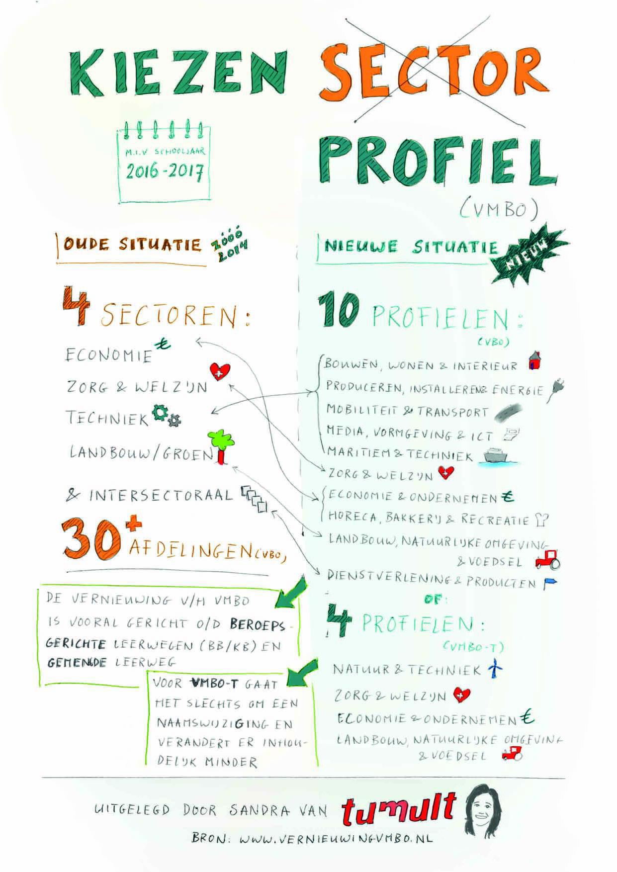 LOBdossiers+infographics 4