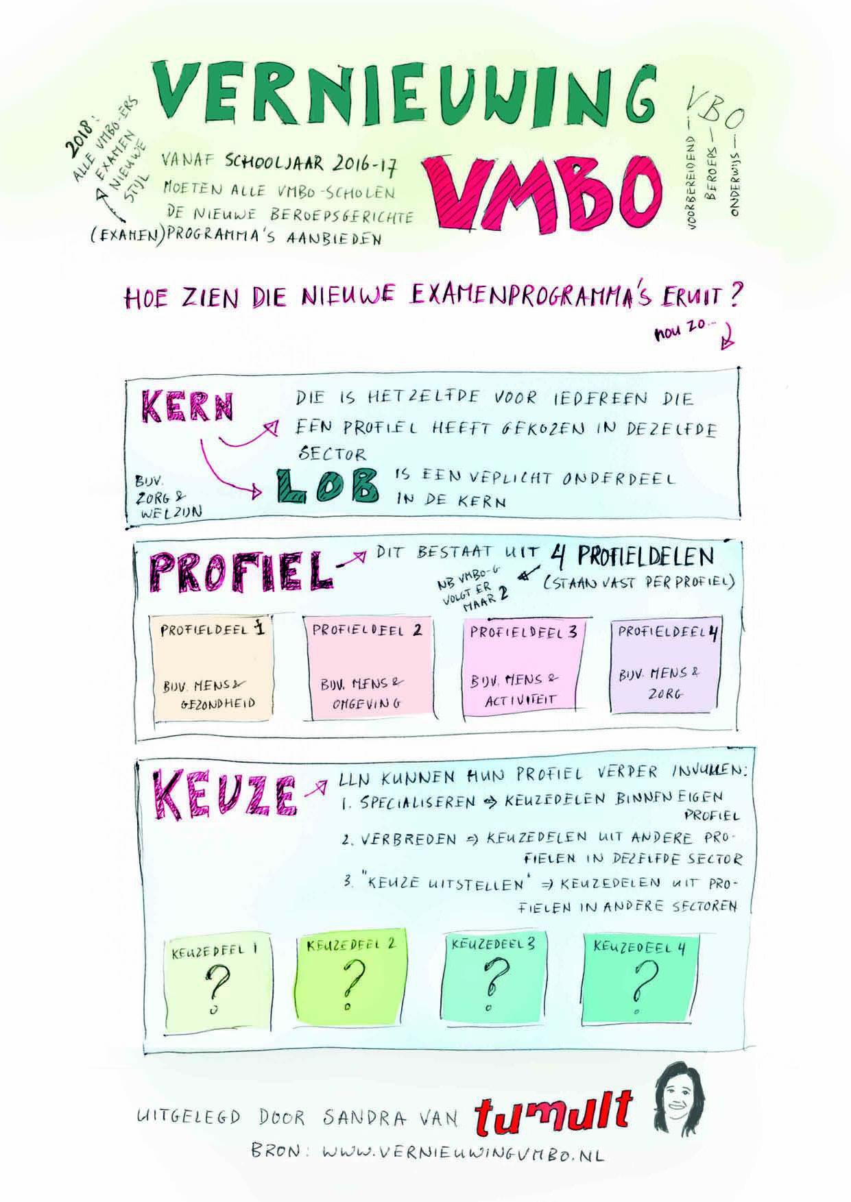 LOBdossiers+infographics 5