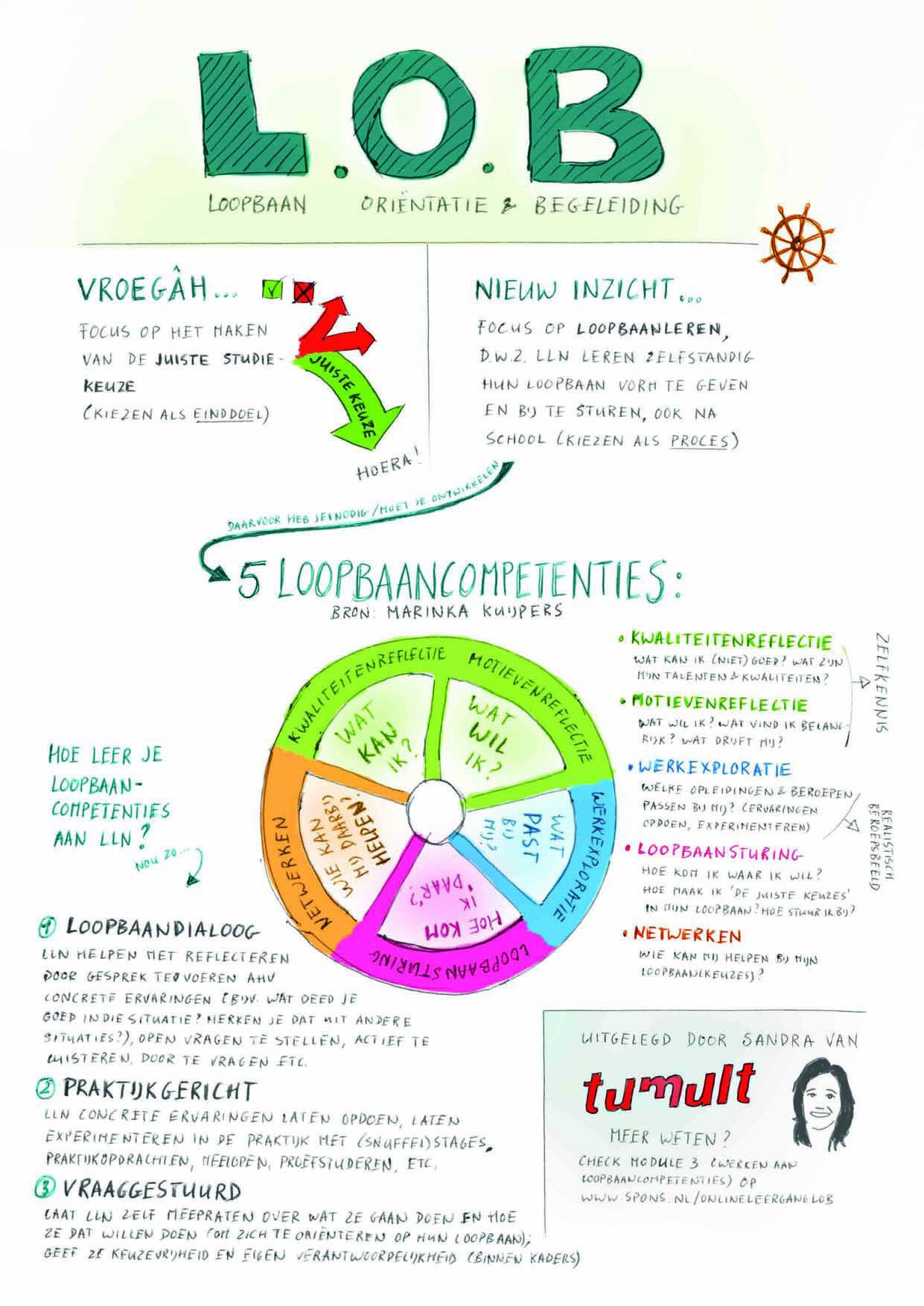 LOBdossiers+infographics 6
