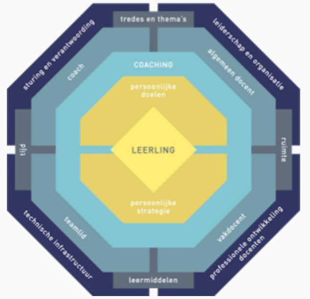 kunskapsskolan model