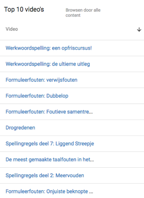 Blog cijfers YouTube 2